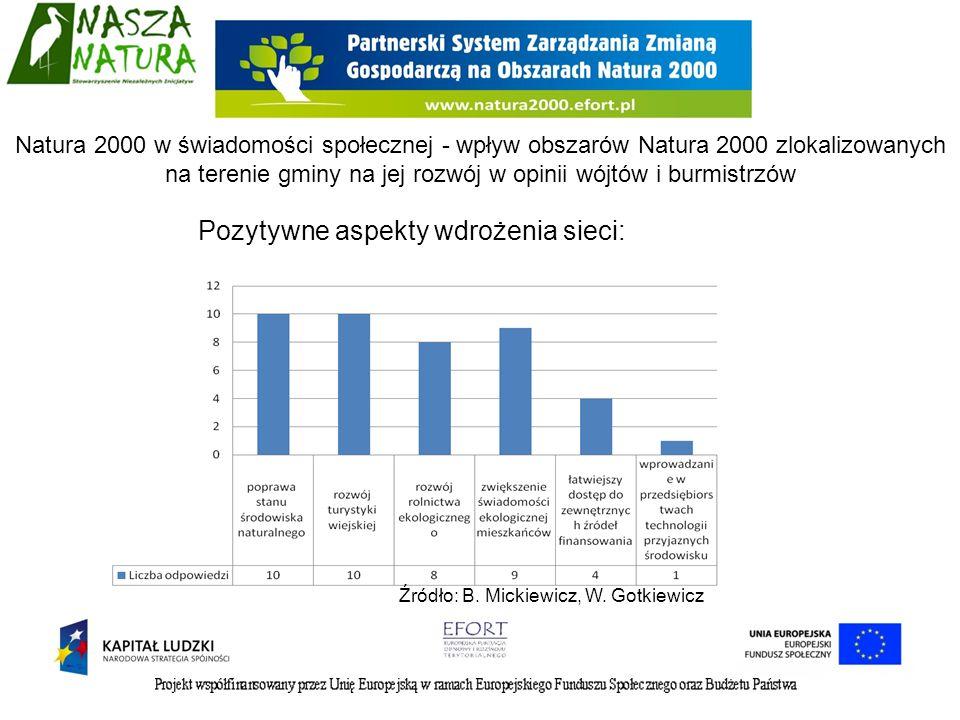Pozytywne aspekty wdrożenia sieci: Natura 2000 w świadomości społecznej - wpływ obszarów Natura 2000 zlokalizowanych na terenie gminy na jej rozwój w