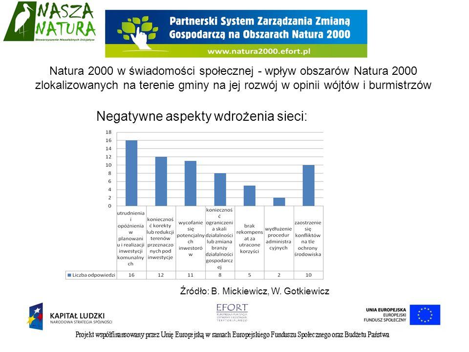Negatywne aspekty wdrożenia sieci: Natura 2000 w świadomości społecznej - wpływ obszarów Natura 2000 zlokalizowanych na terenie gminy na jej rozwój w