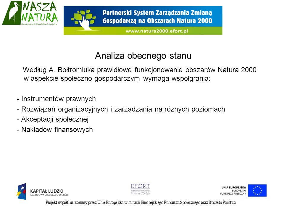 Według A. Bołtromiuka prawidłowe funkcjonowanie obszarów Natura 2000 w aspekcie społeczno-gospodarczym wymaga współgrania: - Instrumentów prawnych - R