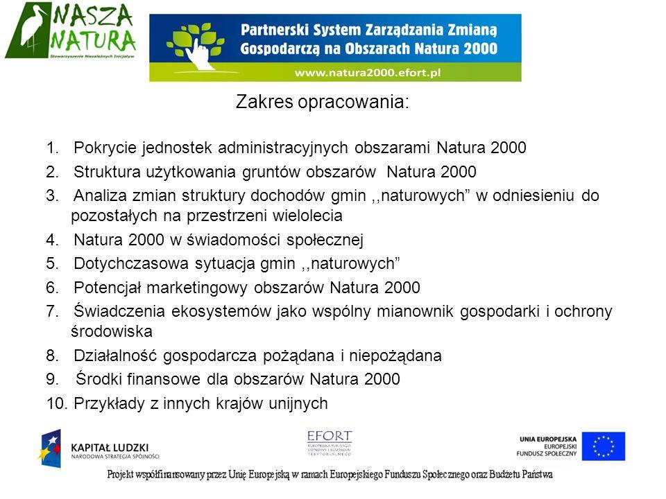 1. Pokrycie jednostek administracyjnych obszarami Natura 2000 2. Struktura użytkowania gruntów obszarów Natura 2000 3. Analiza zmian struktury dochodó
