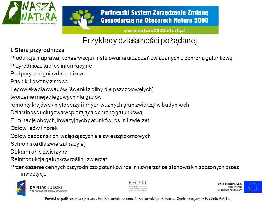 I. Sfera przyrodnicza Produkcja, naprawa, konserwacja i instalowanie urządzeń związanych z ochroną gatunkową Przyrodnicze tablice informacyjne Podpory