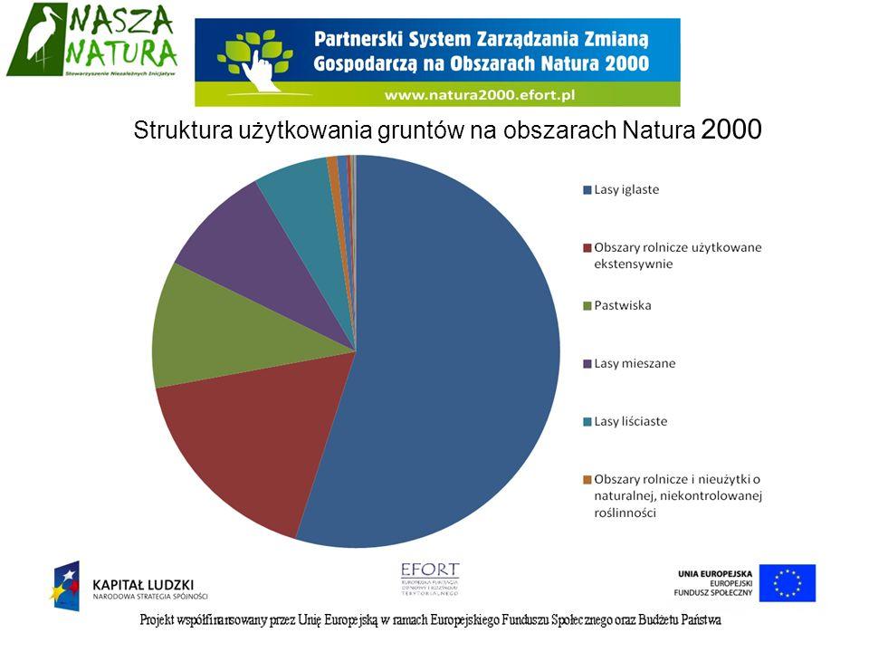 Udział obszarów Natura 2000 w powierzchni gmin