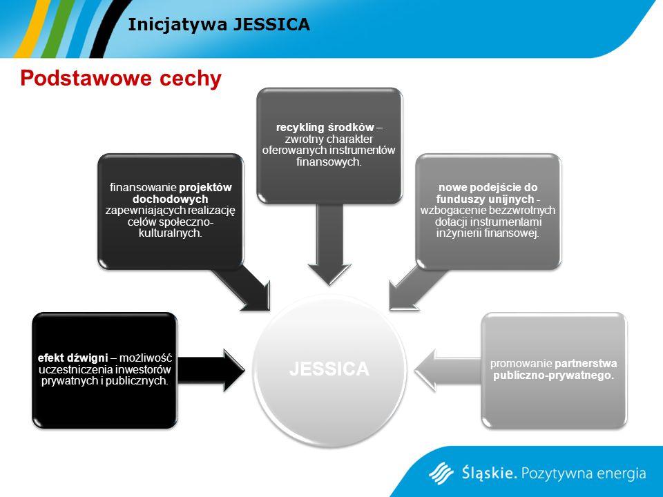 Inicjatywa JESSICA Podstawowe cechy JESSICA efekt dźwigni – możliwość uczestniczenia inwestorów prywatnych i publicznych. finansowanie projektów docho
