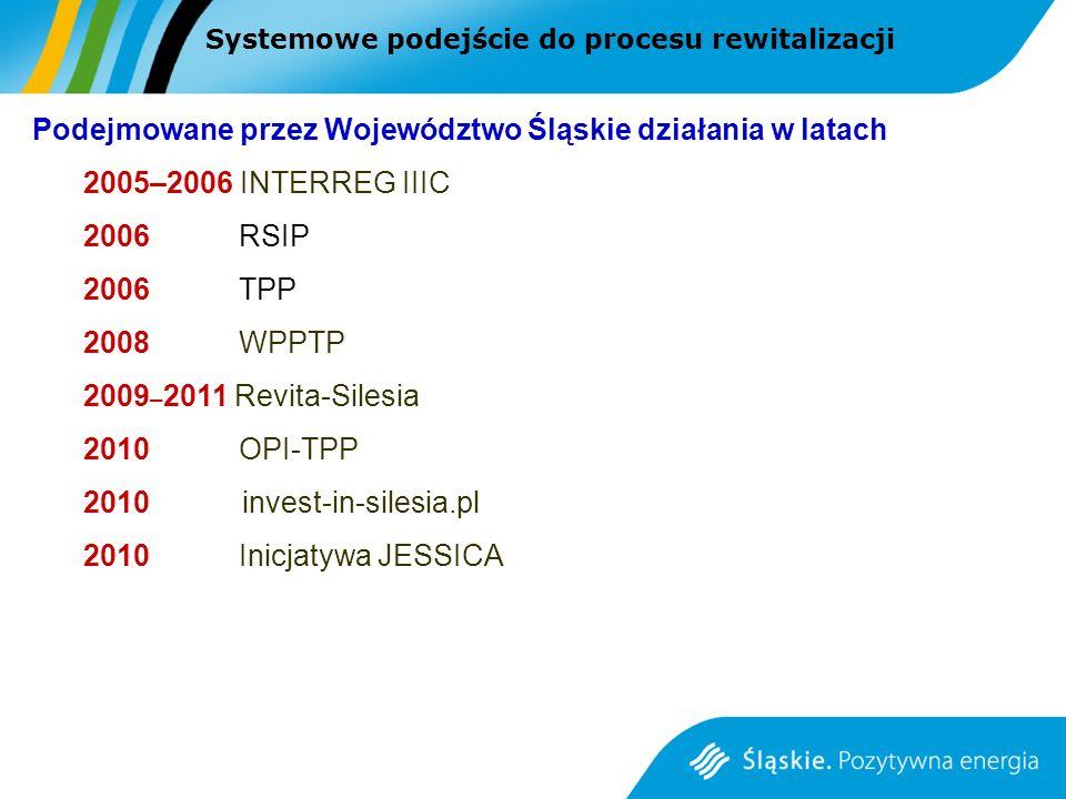 Systemowe podejście do procesu rewitalizacji Podejmowane przez Województwo Śląskie działania w latach 2005–2006 INTERREG IIIC 2006 RSIP 2006 TPP 2008