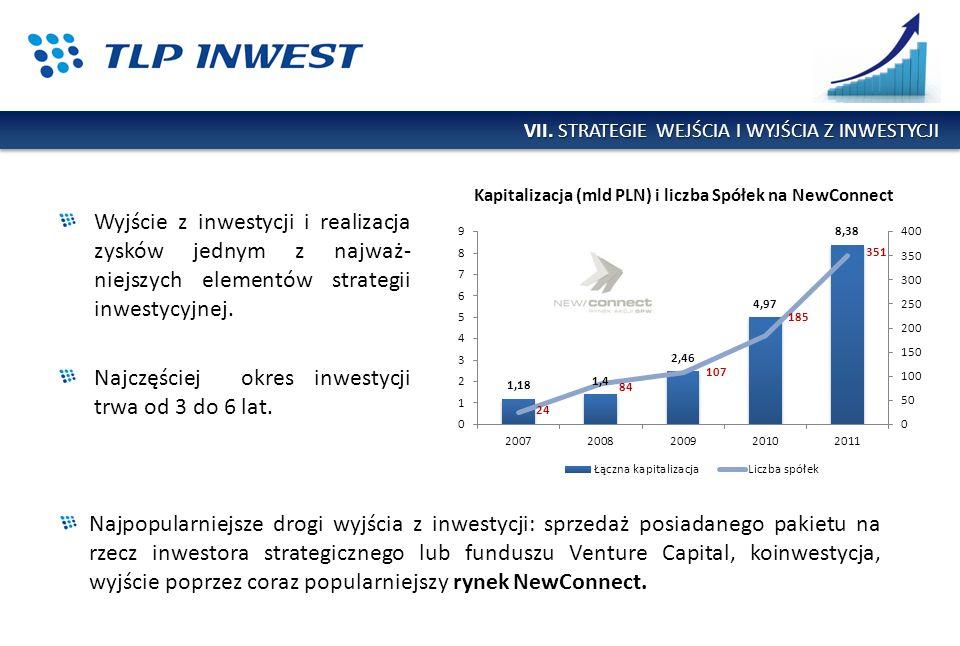 Wyjście z inwestycji i realizacja zysków jednym z najważ- niejszych elementów strategii inwestycyjnej. Najczęściej okres inwestycji trwa od 3 do 6 lat