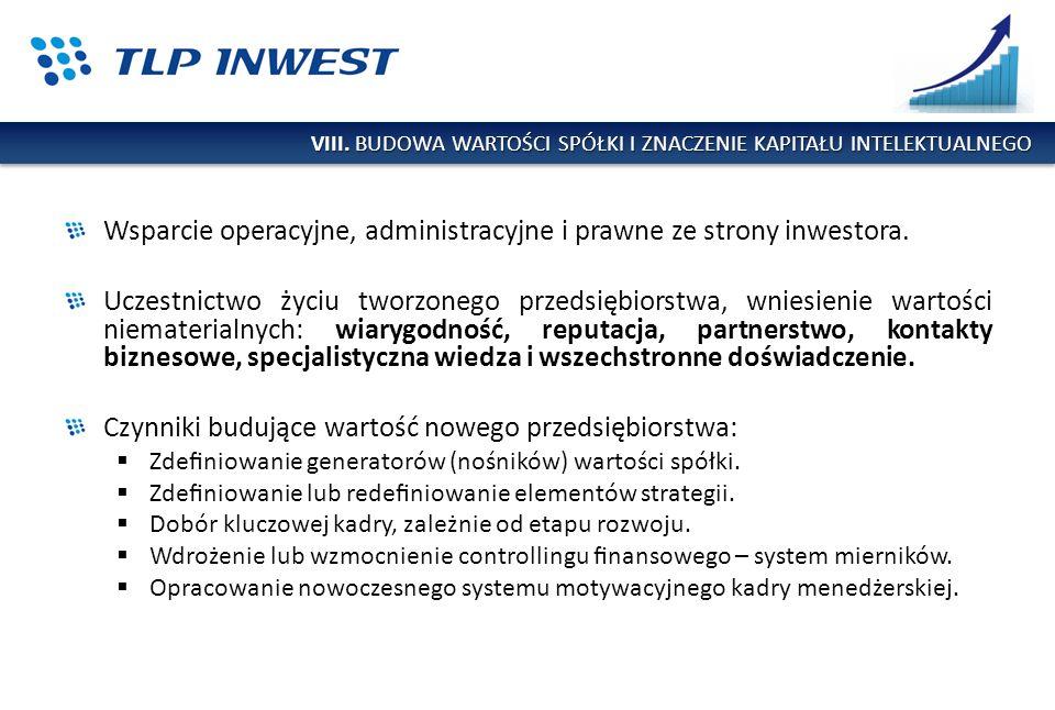 Wsparcie operacyjne, administracyjne i prawne ze strony inwestora. Uczestnictwo życiu tworzonego przedsiębiorstwa, wniesienie wartości niematerialnych