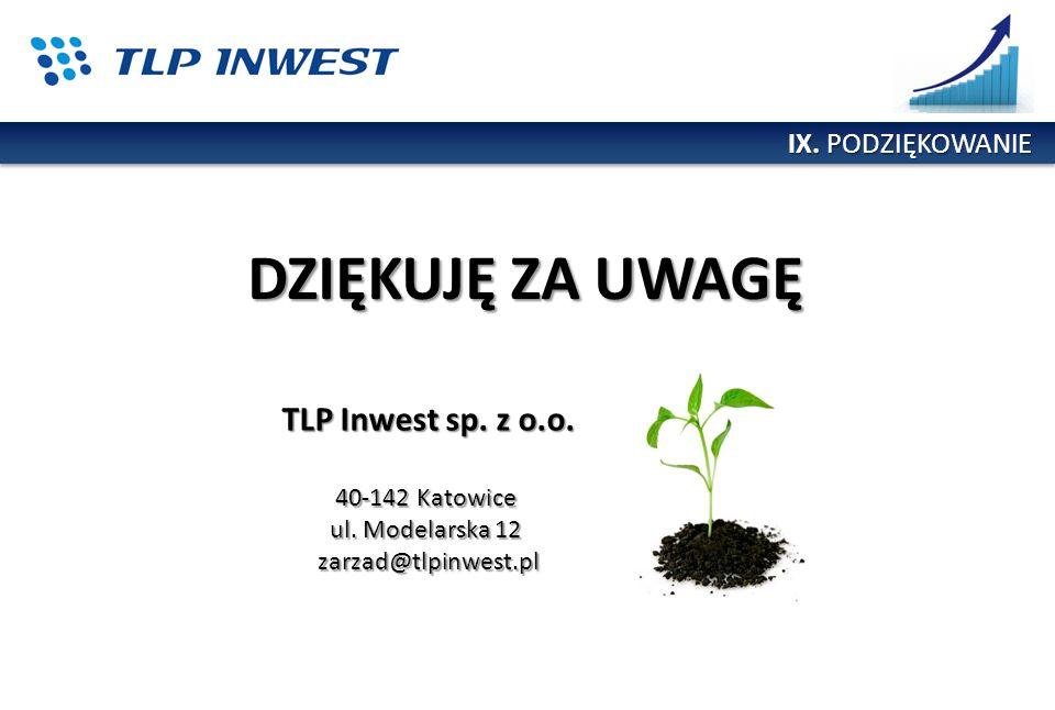 IX. PODZIĘKOWANIE DZIĘKUJĘ ZA UWAGĘ TLP Inwest sp. z o.o. 40-142 Katowice ul. Modelarska 12 zarzad@tlpinwest.pl