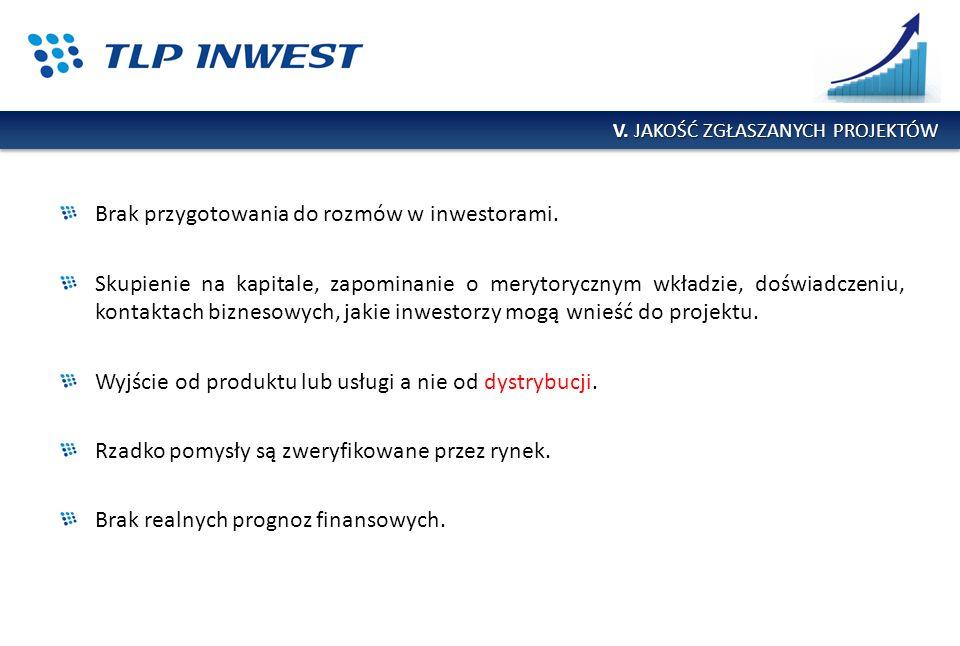 Brak przygotowania do rozmów w inwestorami. Skupienie na kapitale, zapominanie o merytorycznym wkładzie, doświadczeniu, kontaktach biznesowych, jakie