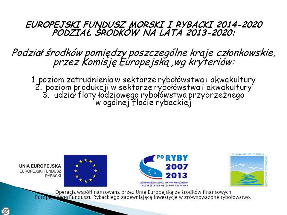 EUROPEJSKI FUNDUSZ MORSKI I RYBACKI 2014-2020 PODZIAŁ ŚRODKÓW NA LATA 2013-2020: Podział środków pomiędzy poszczególne kraje członkowskie, przez Komis