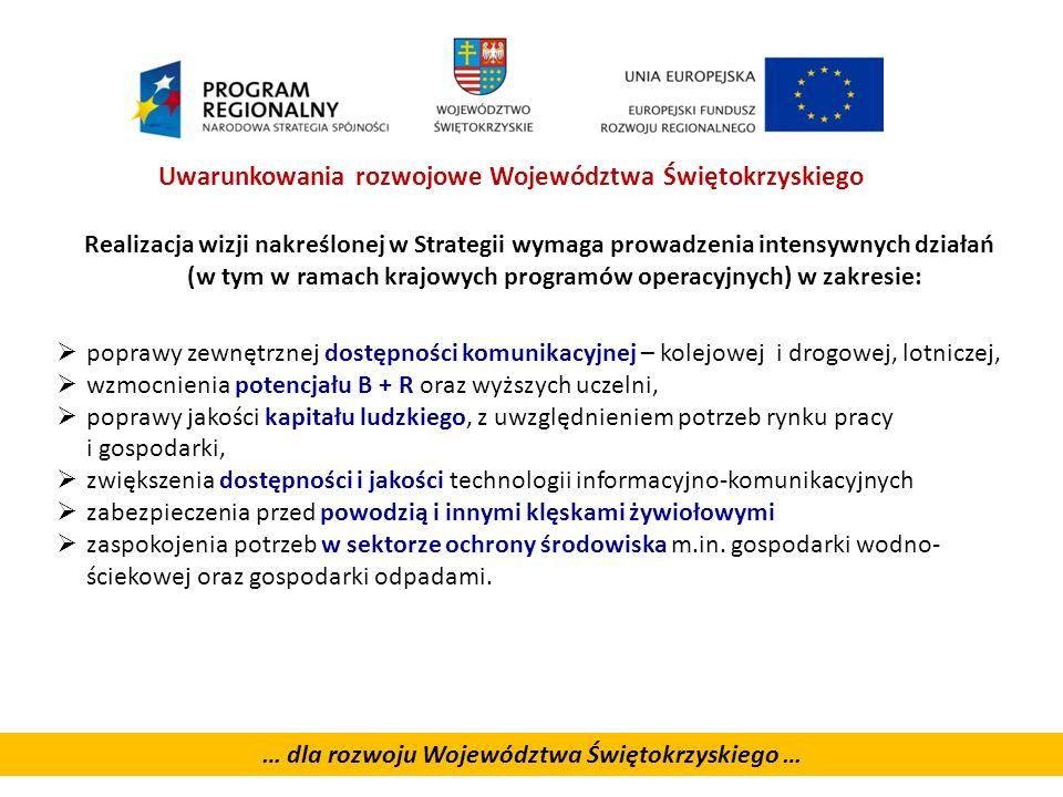 2 … dla rozwoju Województwa Świętokrzyskiego … Uwarunkowania rozwojowe Województwa Świętokrzyskiego Realizacja wizji nakreślonej w Strategii wymaga prowadzenia intensywnych działań (w tym w ramach krajowych programów operacyjnych) w zakresie: poprawy zewnętrznej dostępności komunikacyjnej – kolejowej i drogowej, lotniczej, wzmocnienia potencjału B + R oraz wyższych uczelni, poprawy jakości kapitału ludzkiego, z uwzględnieniem potrzeb rynku pracy i gospodarki, zwiększenia dostępności i jakości technologii informacyjno-komunikacyjnych zabezpieczenia przed powodzią i innymi klęskami żywiołowymi zaspokojenia potrzeb w sektorze ochrony środowiska m.in.