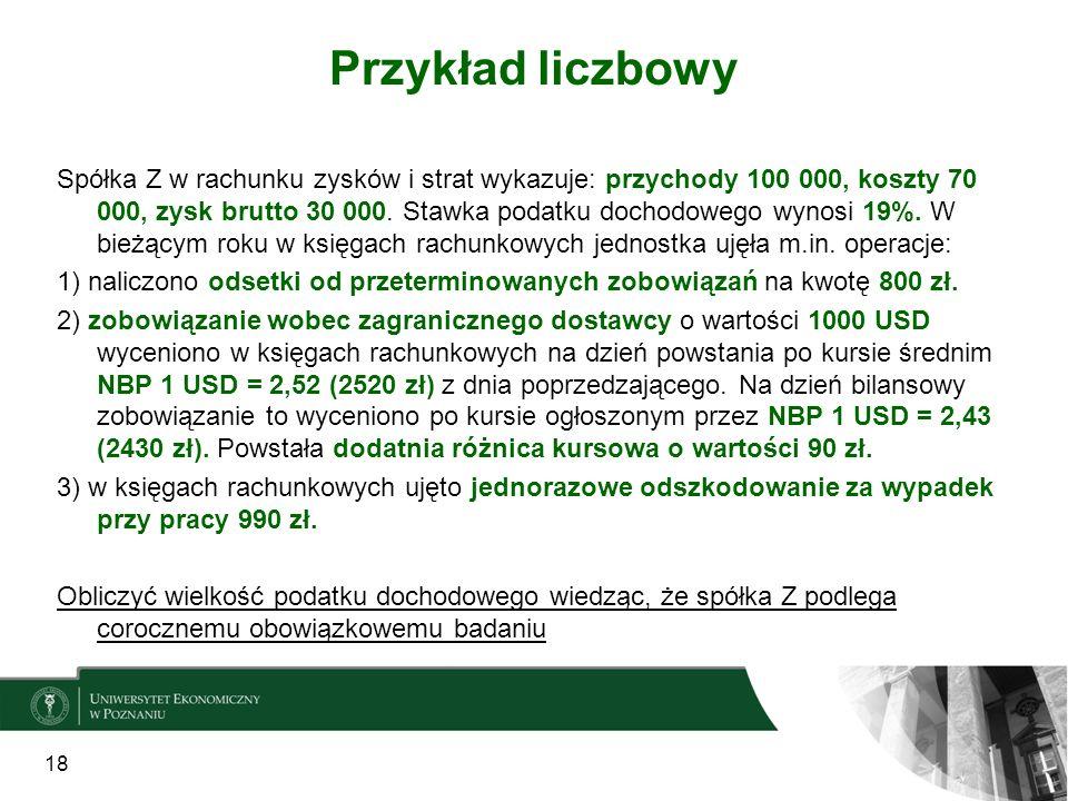 Przykład liczbowy 18 Spółka Z w rachunku zysków i strat wykazuje: przychody 100 000, koszty 70 000, zysk brutto 30 000. Stawka podatku dochodowego wyn