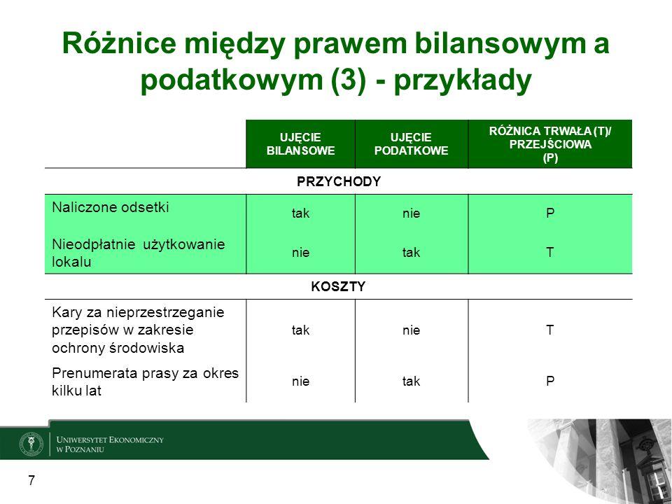Różnice między prawem bilansowym a podatkowym (3) - przykłady 7 UJĘCIE BILANSOWE UJĘCIE PODATKOWE RÓŻNICA TRWAŁA (T)/ PRZEJŚCIOWA (P) PRZYCHODY Nalicz