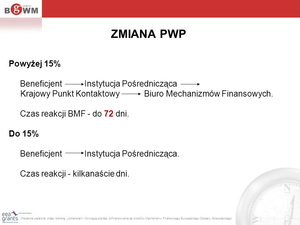 ZMIANA PWP Powyżej 15% Beneficjent Instytucja Pośrednicząca Krajowy Punkt Kontaktowy Biuro Mechanizmów Finansowych. Czas reakcji BMF - do 72 dni. Do 1