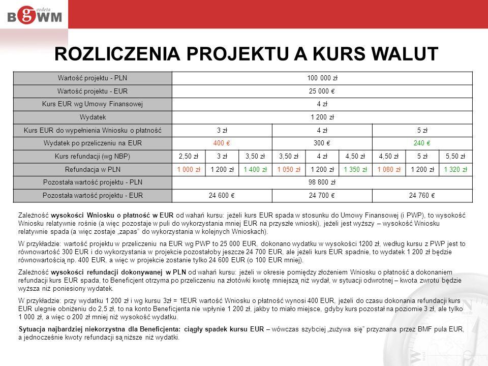 Wartość projektu - PLN100 000 zł Wartość projektu - EUR25 000 Kurs EUR wg Umowy Finansowej4 zł Wydatek1 200 zł Kurs EUR do wypełnienia Wniosku o płatn