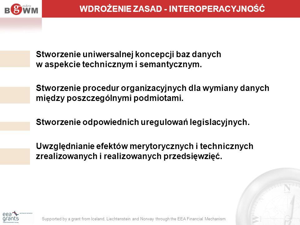 Stworzenie uniwersalnej koncepcji baz danych w aspekcie technicznym i semantycznym. Stworzenie procedur organizacyjnych dla wymiany danych między posz