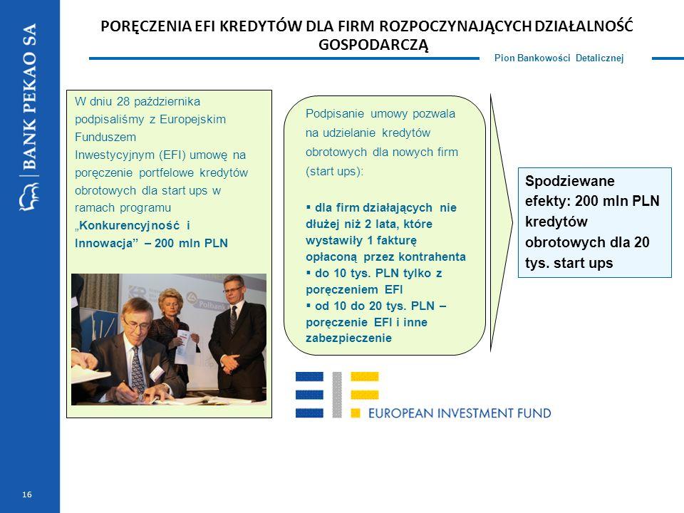 Pion Bankowości Detalicznej PORĘCZENIA EFI KREDYTÓW DLA FIRM ROZPOCZYNAJĄCYCH DZIAŁALNOŚĆ GOSPODARCZĄ Podpisanie umowy pozwala na udzielanie kredytów obrotowych dla nowych firm (start ups): dla firm działających nie dłużej niż 2 lata, które wystawiły 1 fakturę opłaconą przez kontrahenta do 10 tys.