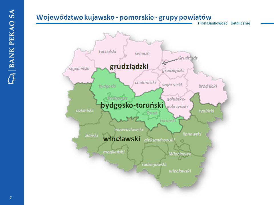 Pion Bankowości Detalicznej Województwo kujawsko - pomorskie - grupy powiatów 7