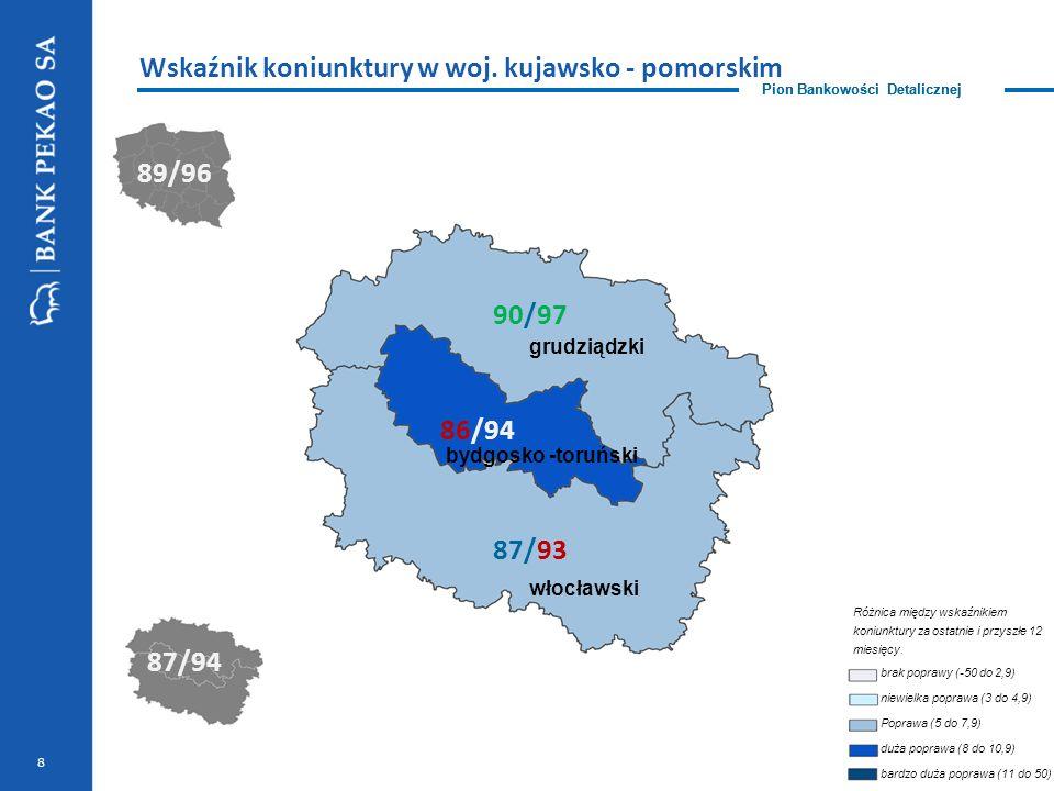 Pion Bankowości Detalicznej 8 Wskaźnik koniunktury w woj.