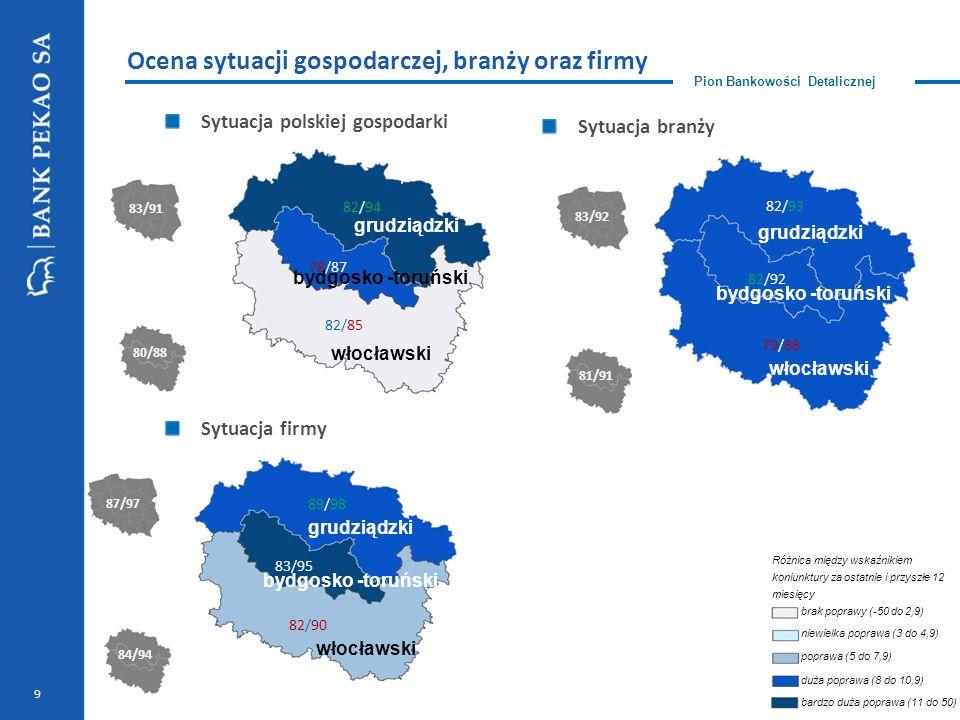 Pion Bankowości Detalicznej Sytuacja polskiej gospodarki Sytuacja firmy 9 Ocena sytuacji gospodarczej, branży oraz firmy Sytuacja branży brak poprawy (-50 do 2,9) niewielka poprawa (3 do 4,9) poprawa (5 do 7,9) duża poprawa (8 do 10,9) bardzo duża poprawa (11 do 50) Różnica między wskaźnikiem koniunktury za ostatnie i przyszłe 12 miesięcy 82/85 82/94 78/87 79/88 82/93 82/92 81/91 83/92 80/88 83/91 82/90 89/98 83/95 84/94 87/97 grudziądzki bydgosko -toruński włocławski grudziądzki bydgosko -toruński włocławski grudziądzki bydgosko -toruński włocławski