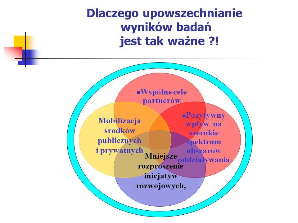 Dlaczego upowszechnianie wyników badań jest tak ważne ?! Wspólne cele partnerów Mobilizacja środków publicznych i prywatnych Pozytywny wpływ na szerok