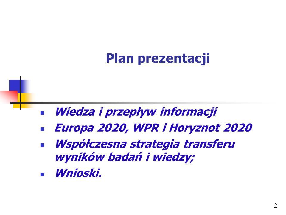 Plan prezentacji Wiedza i przepływ informacji Europa 2020, WPR i Horyznot 2020 Współczesna strategia transferu wyników badań i wiedzy; Wnioski. 2