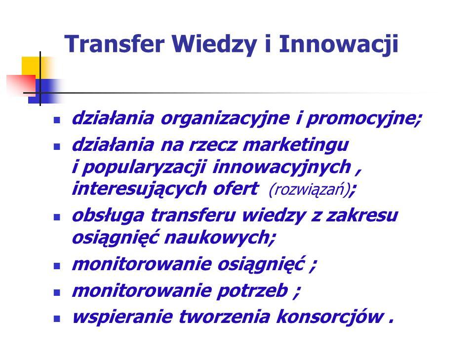 Transfer Wiedzy i Innowacji działania organizacyjne i promocyjne; działania na rzecz marketingu i popularyzacji innowacyjnych, interesujących ofert (r