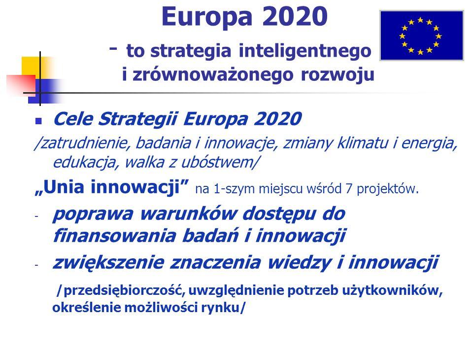 Europa 2020 - to strategia inteligentnego i zrównoważonego rozwoju Cele Strategii Europa 2020 /zatrudnienie, badania i innowacje, zmiany klimatu i ene