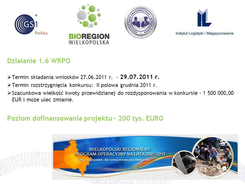 BIO REGION Wielkopolska ILiM Wielkopolskie Centrum Klasteringu WCK cykl konferencji Usługi doradcze Kwota dofinansowania 85% Środki własne – 15%