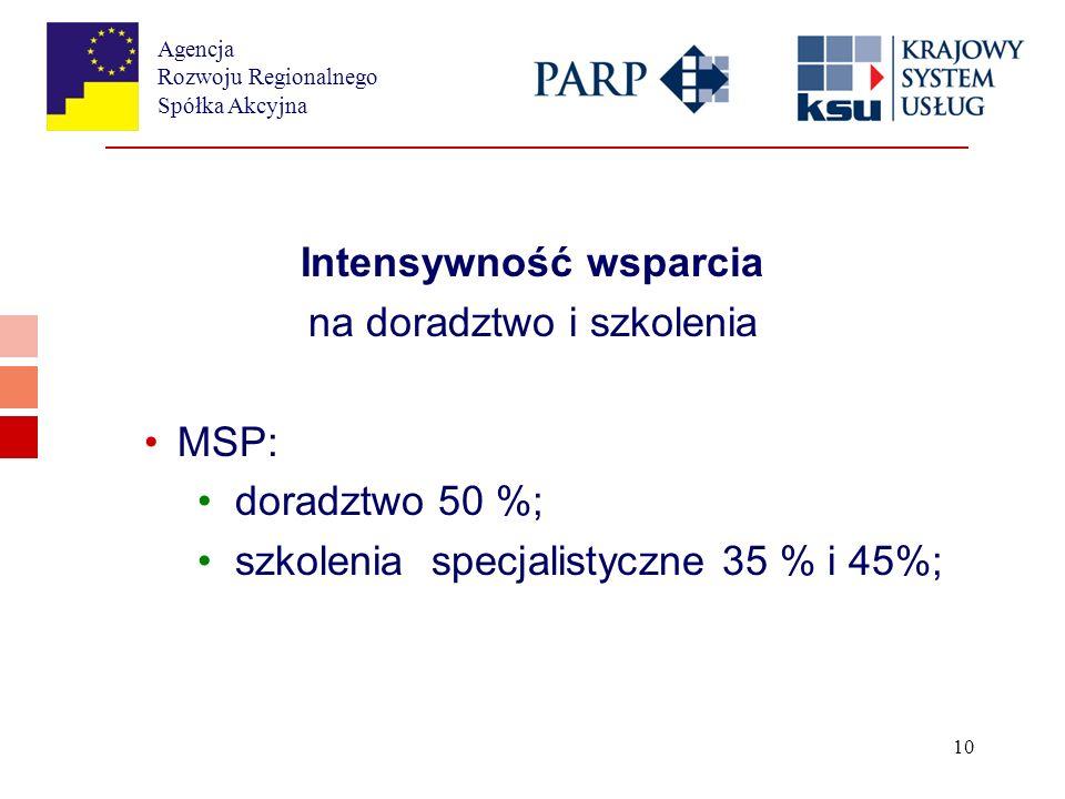 Agencja Rozwoju Regionalnego Spółka Akcyjna 10 Intensywność wsparcia na doradztwo i szkolenia MSP: doradztwo 50 %; szkolenia specjalistyczne 35 % i 45%;