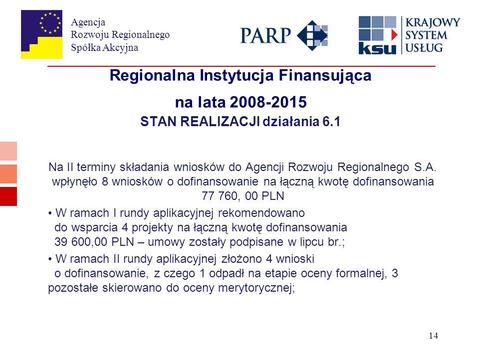 Agencja Rozwoju Regionalnego Spółka Akcyjna 14 Regionalna Instytucja Finansująca na lata 2008-2015 STAN REALIZACJI działania 6.1 Na II terminy składania wniosków do Agencji Rozwoju Regionalnego S.A.