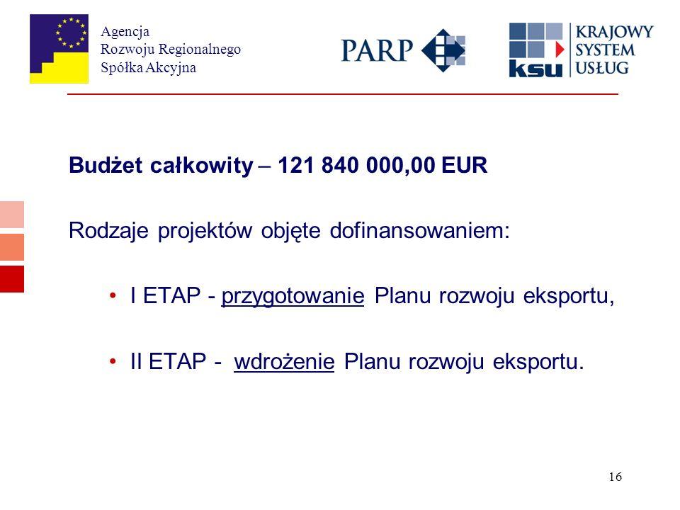 Agencja Rozwoju Regionalnego Spółka Akcyjna 16 Budżet całkowity – 121 840 000,00 EUR Rodzaje projektów objęte dofinansowaniem: I ETAP - przygotowanie Planu rozwoju eksportu, II ETAP - wdrożenie Planu rozwoju eksportu.