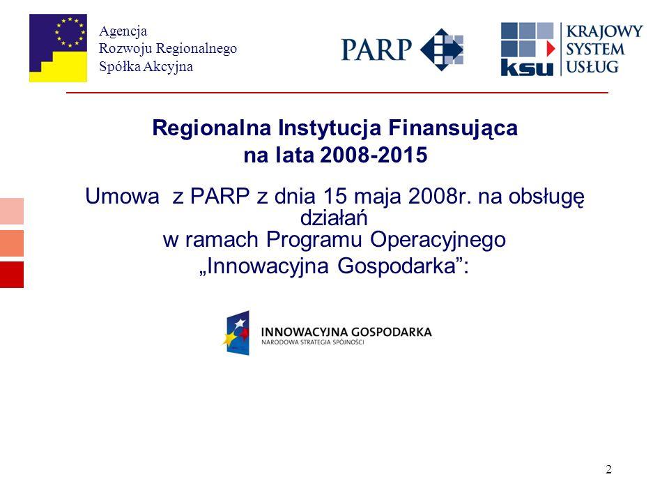 Agencja Rozwoju Regionalnego Spółka Akcyjna 2 Regionalna Instytucja Finansująca na lata 2008-2015 Umowa z PARP z dnia 15 maja 2008r.