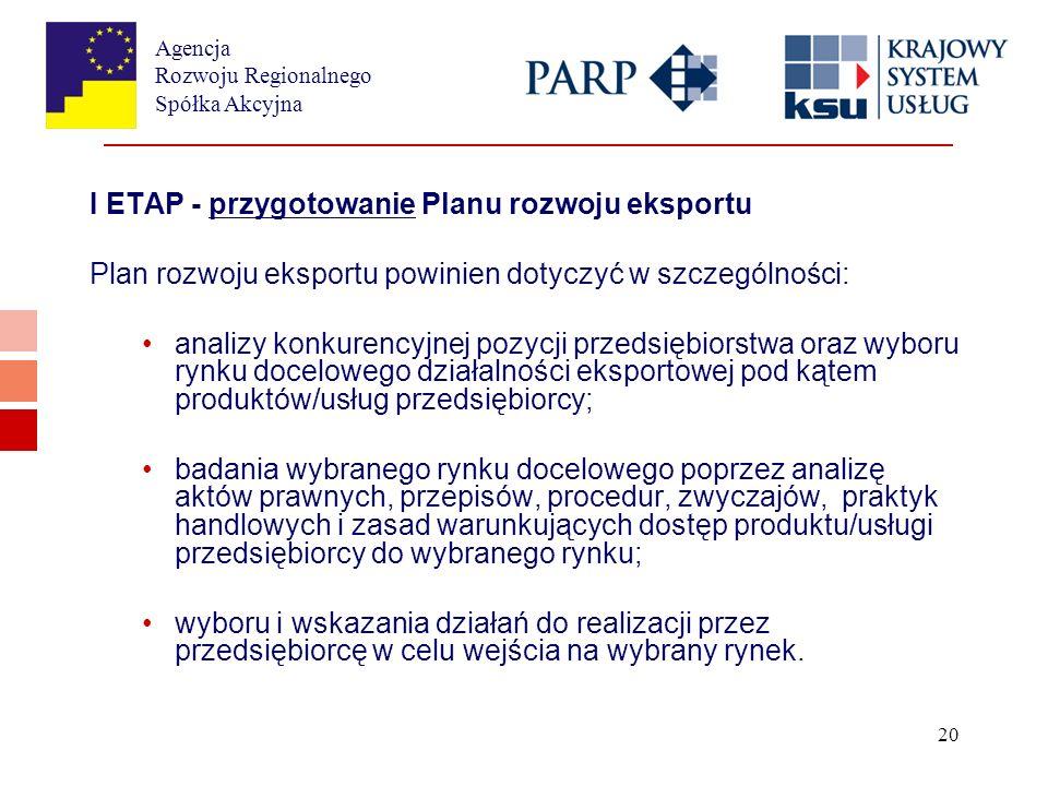 Agencja Rozwoju Regionalnego Spółka Akcyjna 20 I ETAP - przygotowanie Planu rozwoju eksportu Plan rozwoju eksportu powinien dotyczyć w szczególności: analizy konkurencyjnej pozycji przedsiębiorstwa oraz wyboru rynku docelowego działalności eksportowej pod kątem produktów/usług przedsiębiorcy; badania wybranego rynku docelowego poprzez analizę aktów prawnych, przepisów, procedur, zwyczajów, praktyk handlowych i zasad warunkujących dostęp produktu/usługi przedsiębiorcy do wybranego rynku; wyboru i wskazania działań do realizacji przez przedsiębiorcę w celu wejścia na wybrany rynek.
