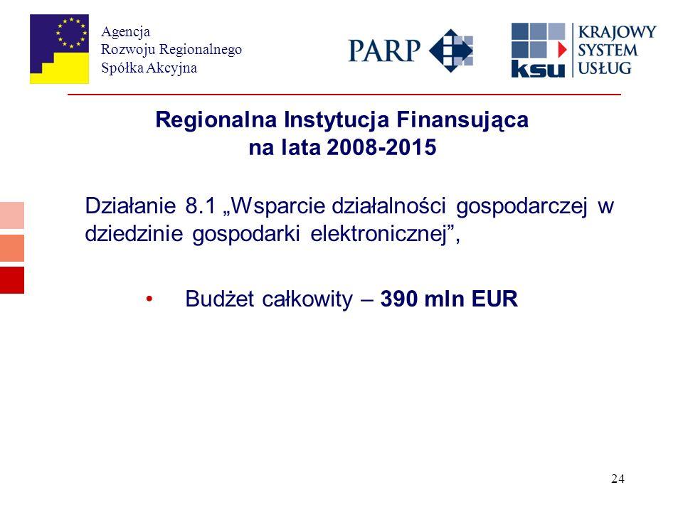 Agencja Rozwoju Regionalnego Spółka Akcyjna 24 Regionalna Instytucja Finansująca na lata 2008-2015 Działanie 8.1 Wsparcie działalności gospodarczej w dziedzinie gospodarki elektronicznej, Budżet całkowity – 390 mln EUR