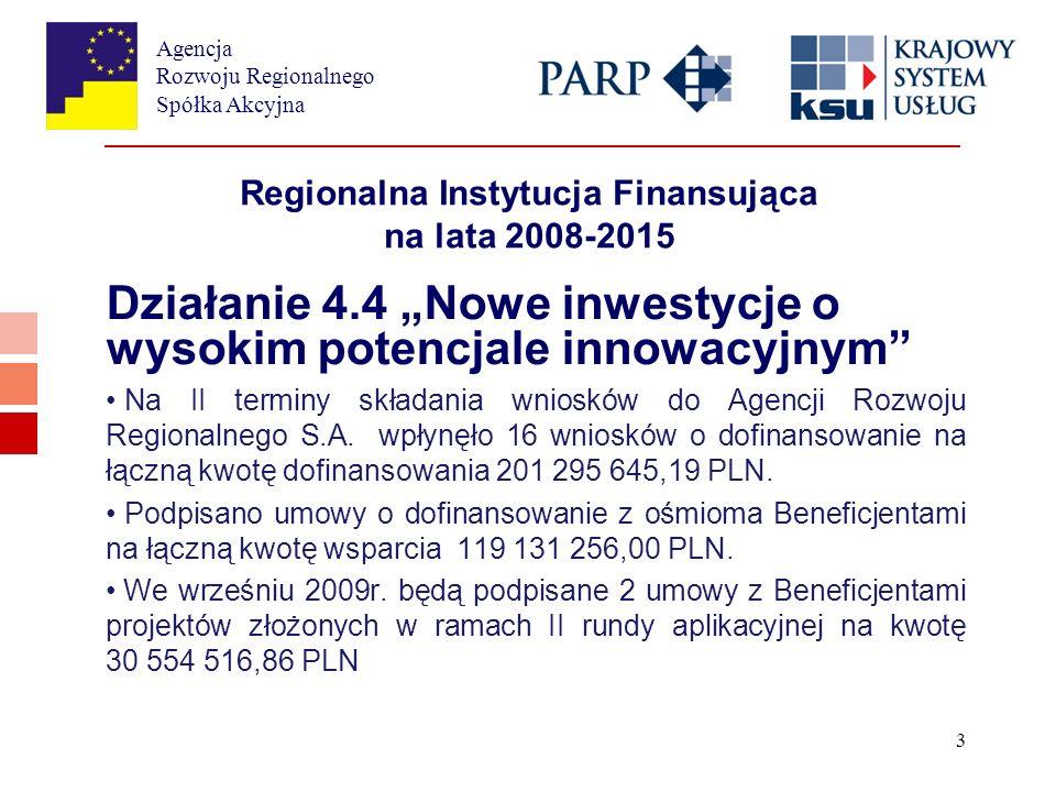 Agencja Rozwoju Regionalnego Spółka Akcyjna 3 Regionalna Instytucja Finansująca na lata 2008-2015 Działanie 4.4 Nowe inwestycje o wysokim potencjale innowacyjnym Na II terminy składania wniosków do Agencji Rozwoju Regionalnego S.A.