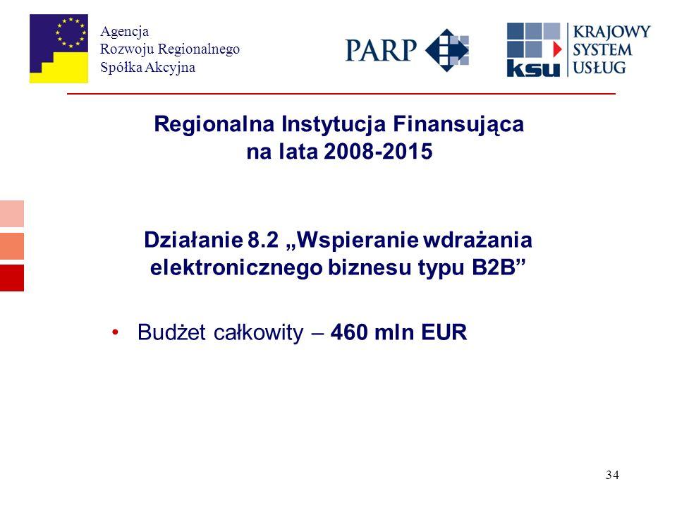 Agencja Rozwoju Regionalnego Spółka Akcyjna 34 Regionalna Instytucja Finansująca na lata 2008-2015 Działanie 8.2 Wspieranie wdrażania elektronicznego biznesu typu B2B Budżet całkowity – 460 mln EUR