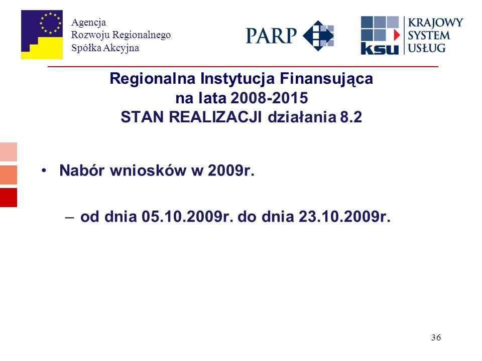 Agencja Rozwoju Regionalnego Spółka Akcyjna 36 Regionalna Instytucja Finansująca na lata 2008-2015 STAN REALIZACJI działania 8.2 Nabór wniosków w 2009r.