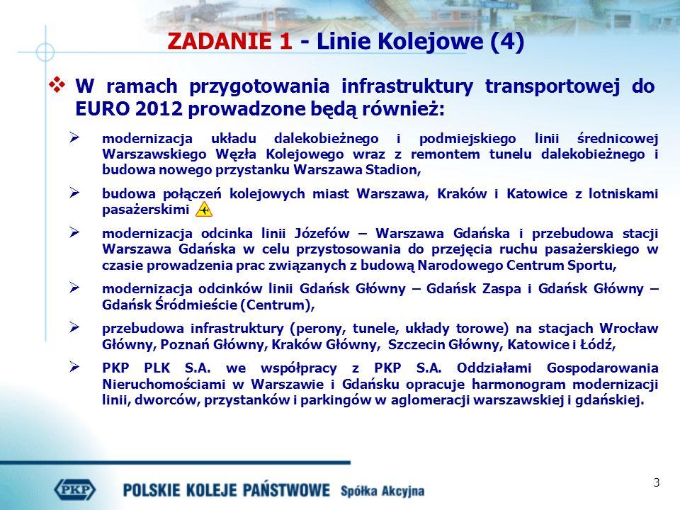 3 ZADANIE 1 - Linie Kolejowe (4) W ramach przygotowania infrastruktury transportowej do EURO 2012 prowadzone będą również: modernizacja układu dalekob