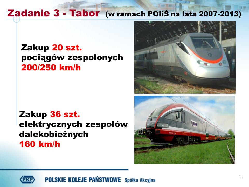 4 Zakup 20 szt. pociągów zespolonych 200/250 km/h Zakup 36 szt. elektrycznych zespołów dalekobieżnych 160 km/h Zadanie 3 - Tabor (w ramach POIiŚ na la