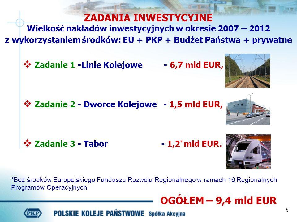 6 ZADANIA INWESTYCYJNE Wielkość nakładów inwestycyjnych w okresie 2007 – 2012 z wykorzystaniem środków: EU + PKP + Budżet Państwa + prywatne Zadanie 1