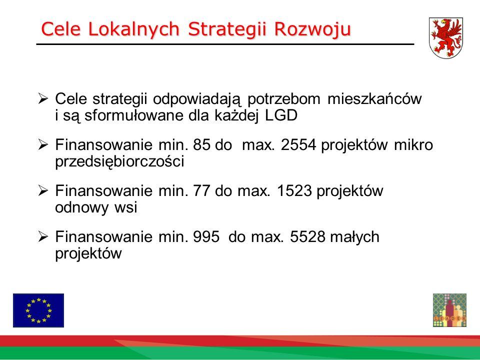 Cele Lokalnych Strategii Rozwoju Cele strategii odpowiadają potrzebom mieszkańców i są sformułowane dla każdej LGD Finansowanie min.