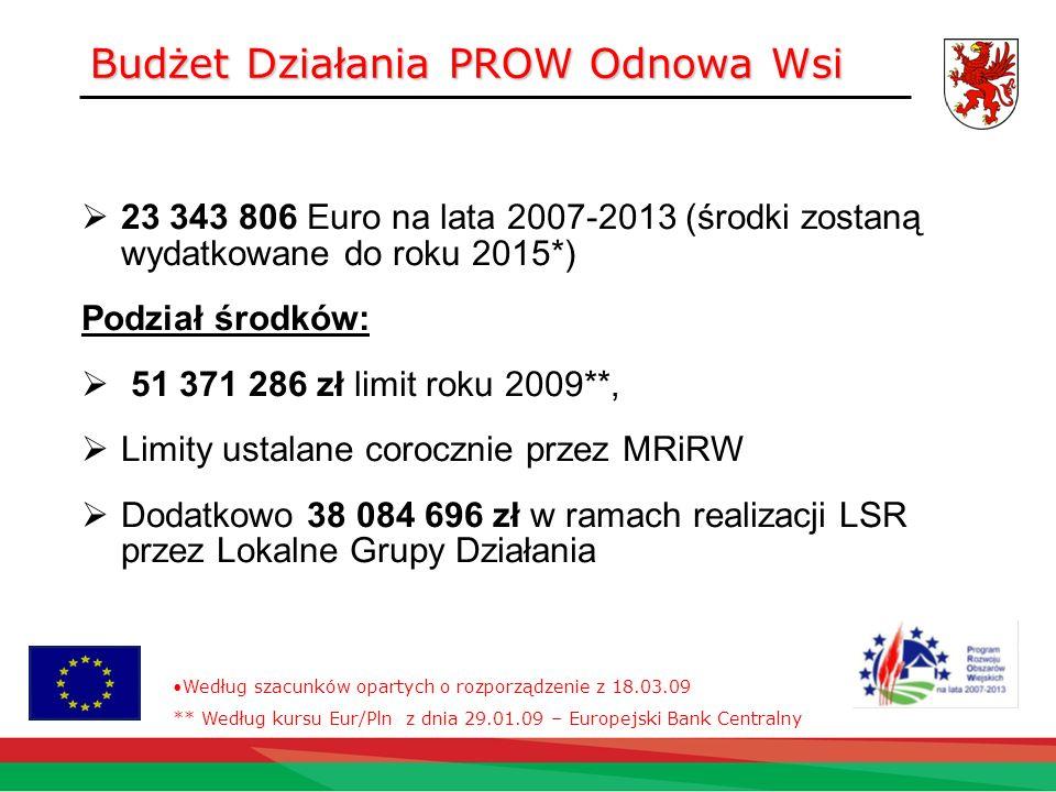 Budżet Działania PROW Odnowa Wsi 23 343 806 Euro na lata 2007-2013 (środki zostaną wydatkowane do roku 2015*) Podział środków: 51 371 286 zł limit roku 2009**, Limity ustalane corocznie przez MRiRW Dodatkowo 38 084 696 zł w ramach realizacji LSR przez Lokalne Grupy Działania Według szacunków opartych o rozporządzenie z 18.03.09 ** Według kursu Eur/Pln z dnia 29.01.09 – Europejski Bank Centralny