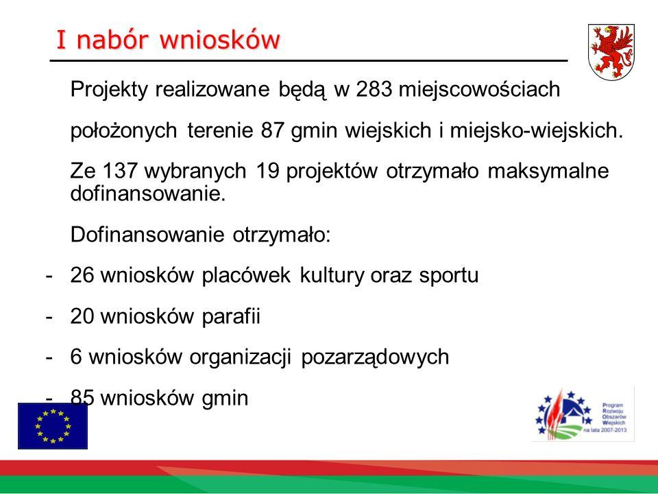 Budżet Działania PROW,,Podstawowe usługi dla ludności i gospodarki wiejskiej 58 571608 Euro na lata 2007-2013 (środki zostaną wydatkowane do roku 2015*) Podział środków: 29 244 876 Euro limit roku 2009 *, 128 209 536,38 zł limit roku 2009**, Limity ustalane corocznie przez MRiRW Według szacunków opartych o rozporządzenie z 18.03.09 ** Według kursu Eur/Pln z dnia 29.01.09 – Europejski Bank Centralny