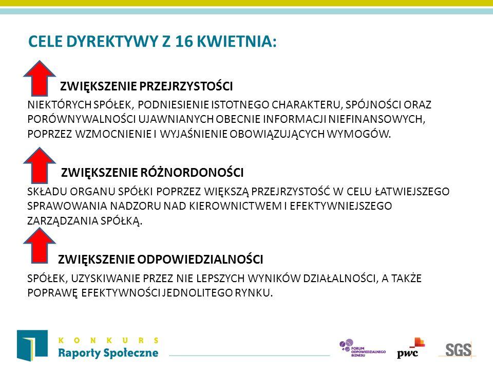 DOTYCHCZASOWE DYREKTYWY O RACHUNKOWOŚCI 4.dyrektywa z 1978 7.