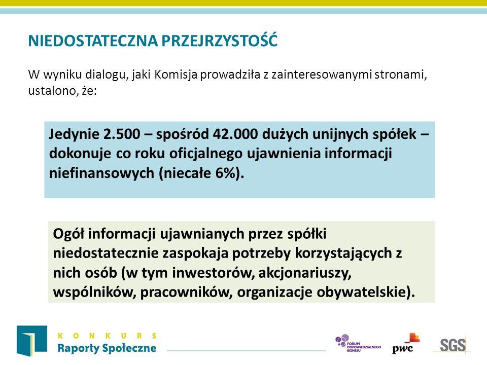 NIEDOSTATECZNA PRZEJRZYSTOŚĆ W wyniku dialogu, jaki Komisja prowadziła z zainteresowanymi stronami, ustalono, że: Jedynie 2.500 – spośród 42.000 dużyc