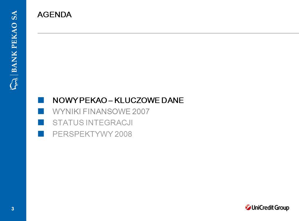 4 2007 Dochody Koszty ROE 24.7% C/I 45.8% Zysk netto (PLN mln) NOWY PEKAO NAJWIĘKSZY BANK W POLSCE – KLUCZOWE DANE Bardzo dobra zyskowność i efektywność Zysk netto stanowi 1/4 zysku netto sektora bankowego 8 330.2 - 3 811.5 3 550.8 Udział w rynku ~ 20 % ~17%~17% ~26%