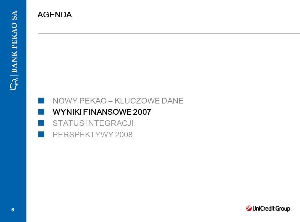 6 AGENDA NOWY PEKAO – KLUCZOWE DANE WYNIKI FINANSOWE 2007 STATUS INTEGRACJI PERSPEKTYWY 2008