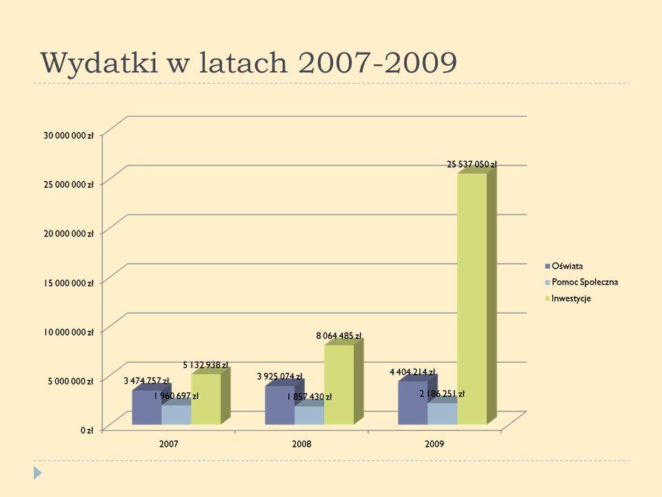 Wydatki w latach 2007-2009