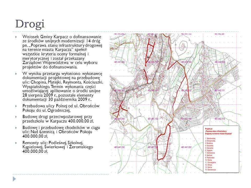 Drogi Wniosek Gminy Karpacz o dofinansowanie ze środków unijnych modernizacji 14 dróg pn.