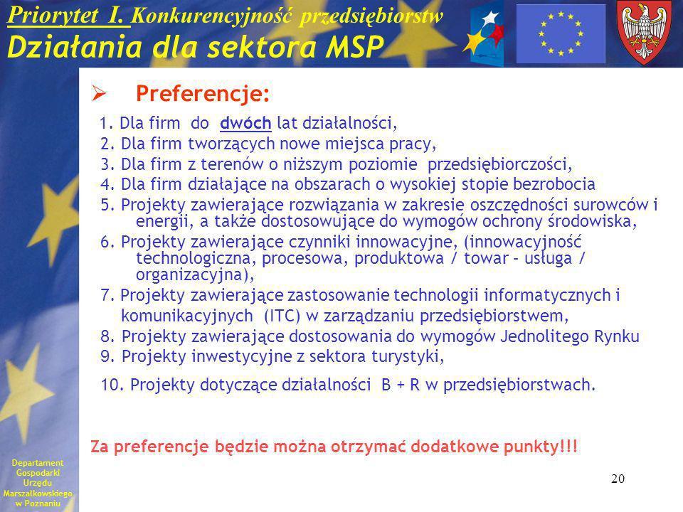 20 Priorytet I. Konkurencyjność przedsiębiorstw Działania dla sektora MSP Preferencje: 1.